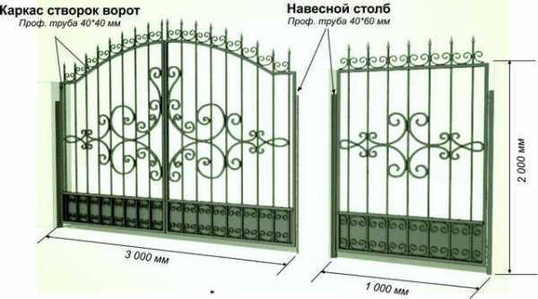 Сварить ворота 2 метра калитка 1 метр в единой конструкции